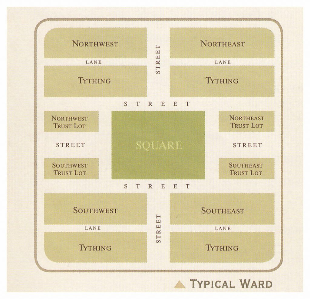 Here is the detail of a single square. The core component is the square/park/social area. Surrounding this broken up by large streets and small lanes are the tything areas and the trust lots. Residences are located in the tything areas and businesses and civic services are located in the trust lots. Note that the streets provide thoroughfares to other squares.